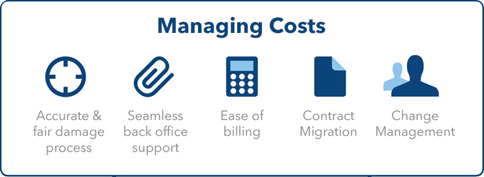 infographic of how Budget supports you to manage costs